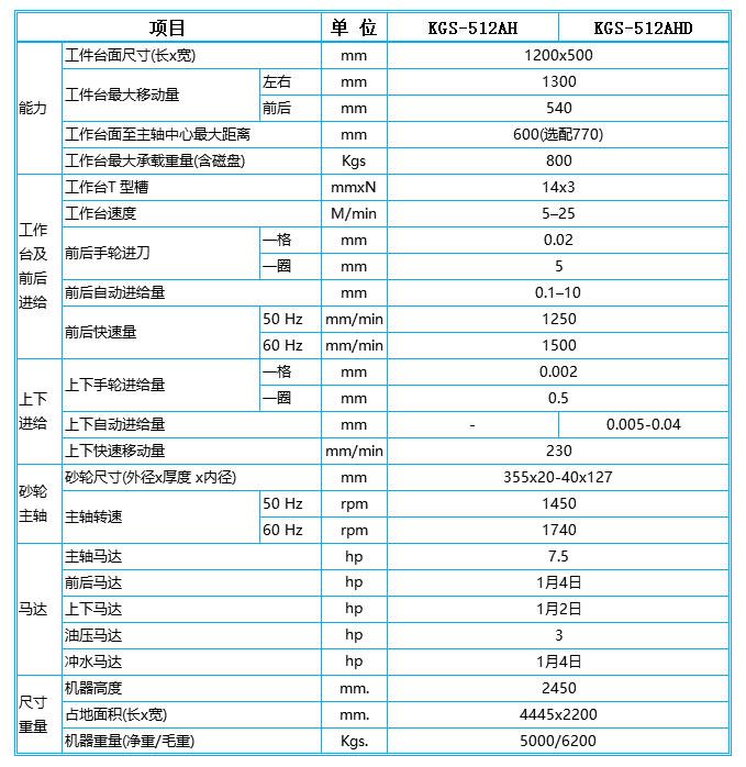 建德磨床|台湾磨床|大水磨床|台湾大水磨床|建德大水磨床|自动平面磨床|建德磨床价格|自动平面磨床|精密磨床|精密平面磨床|平面磨床价格|KGS-512参数
