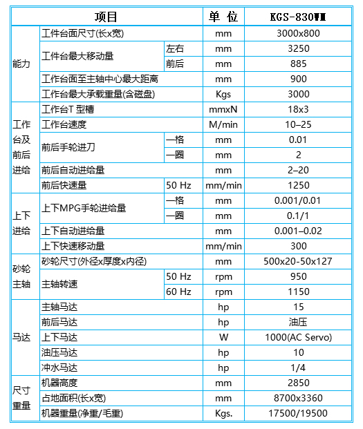 台湾程控平面磨床-KGS830WM平面磨床参数图