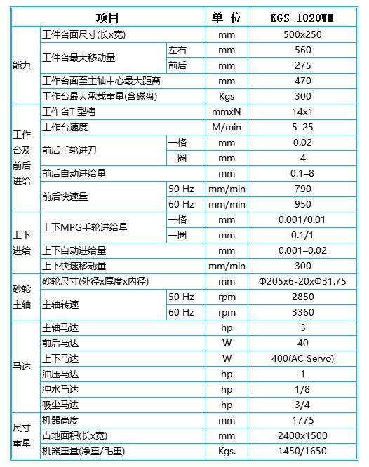 程控平面磨床KGS-1020WM技术参数图片