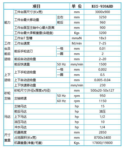臺灣磨床|建德磨床|大水磨床|臺灣大水磨床|建德平面磨床|臺灣平面磨床|自動平面磨床|臺灣自動磨床|平面磨床價格|平面磨床批發|930磨床參數