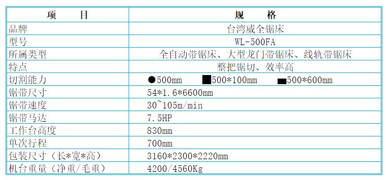 臺灣威全鋸床WL-500FA技術參數: 品牌:臺灣威全鋸床 型號:WL-500FA 所屬類型:全自動帶鋸床、大型龍門帶鋸床、線軌帶鋸床 特點:整把鋸切、效率高 切割能力:●500mm█500*100mm▅500*600mm 鋸帶尺寸:54*1.6*6600mm 鋸帶速度:30~105m/min 鋸帶馬達:7.5HP 工作臺高度:830mm 單次行程:700mm 包裝尺寸(長*寬*高):3160*2300*2220mm 機臺重量(凈重/毛重):4200/4560Kg