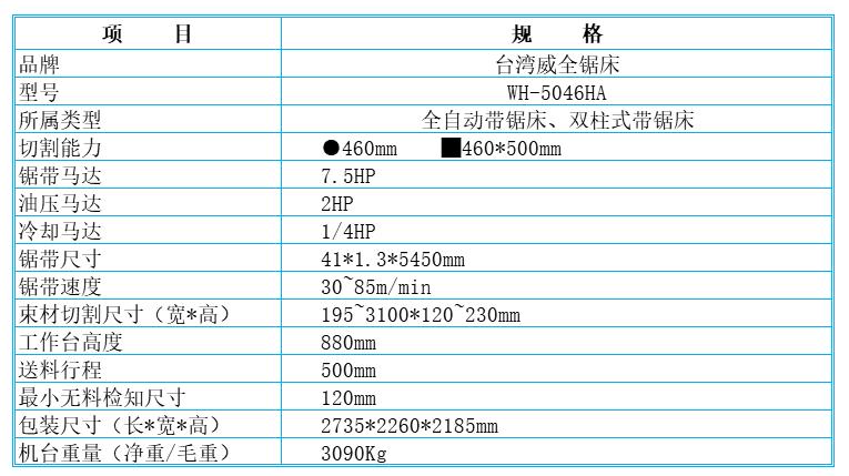 台湾威全锯床WH-5046HA