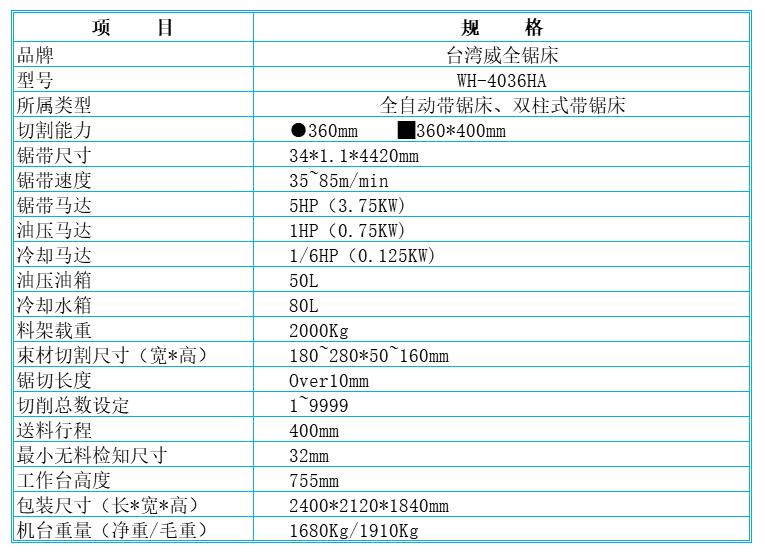 台湾威全锯床WH-4036HA