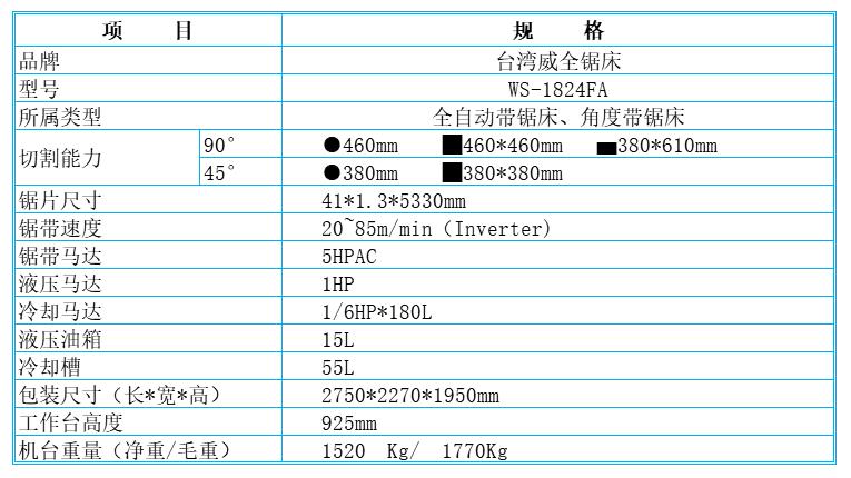台湾威全锯床WS-1824