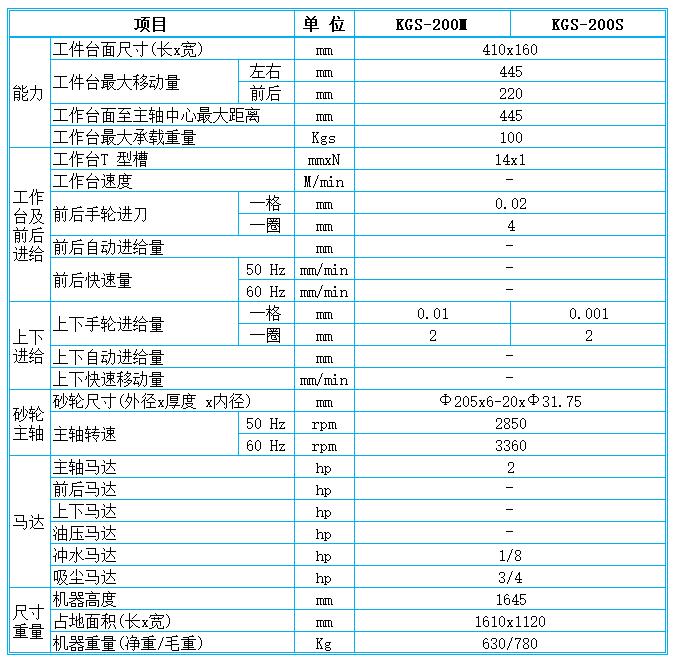 平面磨床型號:KGS200M小型平面磨床詳細技術參數