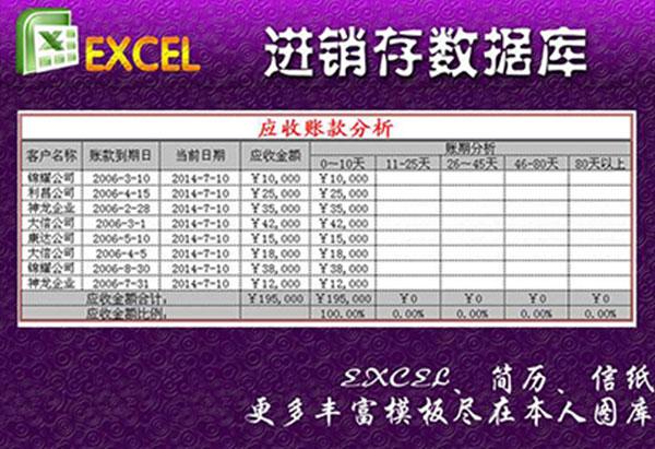 「Excel」操作技巧如何输入带方框的√和×