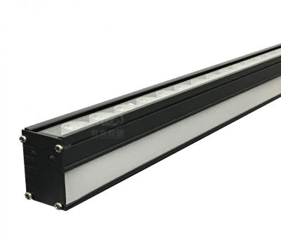 LED洗牆燈3050