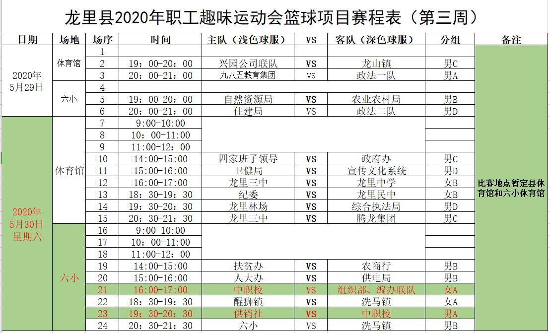 球讯(龙里县2020年趣味运动会第三周)