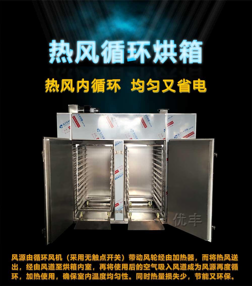 熱風循環烘箱原理