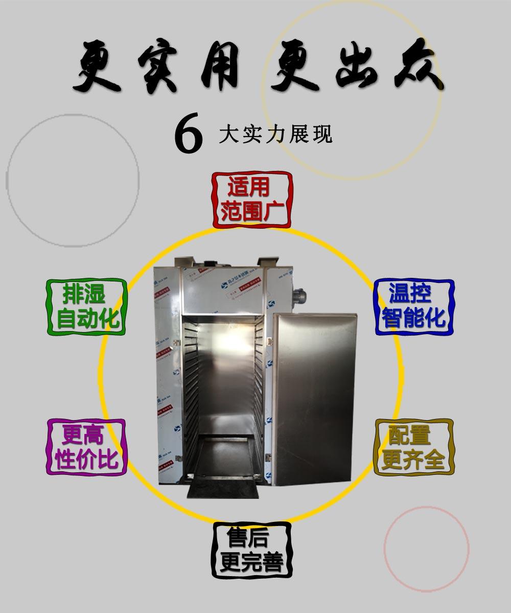 2019年秋霞鲁丝片瓜皮熱風循環烘箱6大優勢
