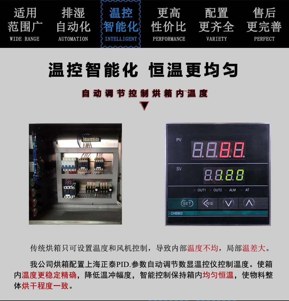 2019年秋霞鲁丝片瓜皮熱風循環烘箱溫控智能化