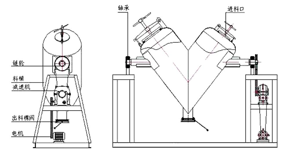 V型混合机示意图