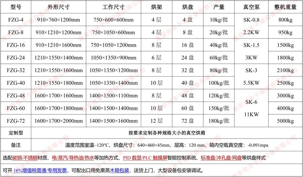 2019年秋霞鲁丝片瓜皮參數