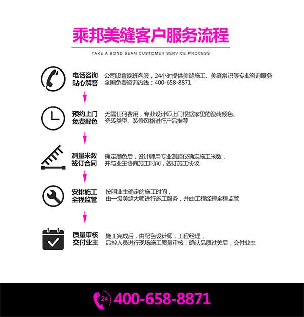 南京美缝全包价格