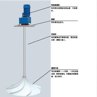 PLB型傘形立式攪拌機