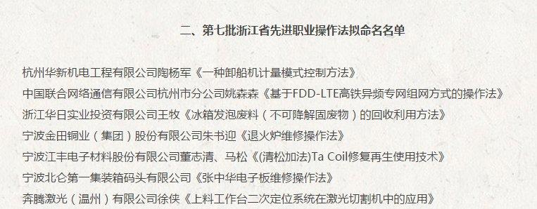 """《上料工作臺二次定位系統在激光切割機中的應用》獲評""""浙江省先..."""