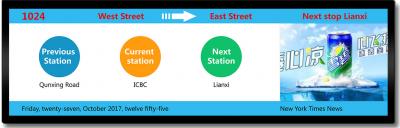 VLT320-SBL-FHD-130 28 inch Bar LCD for Transportation