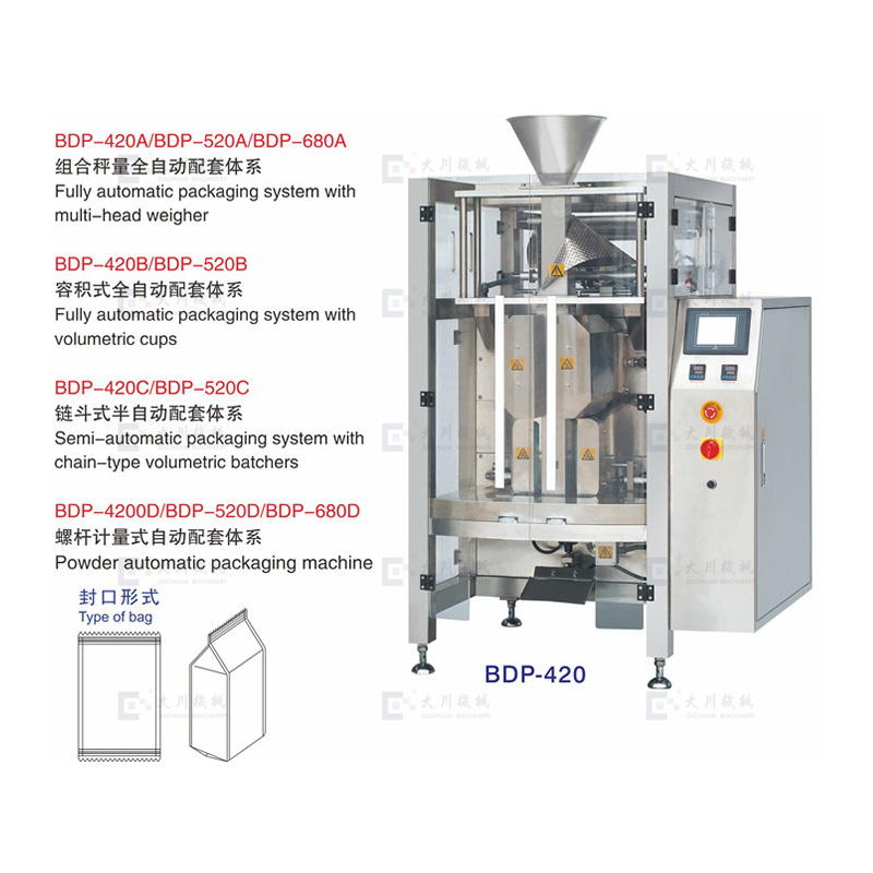 BDP-420、520、680 自动配套体系