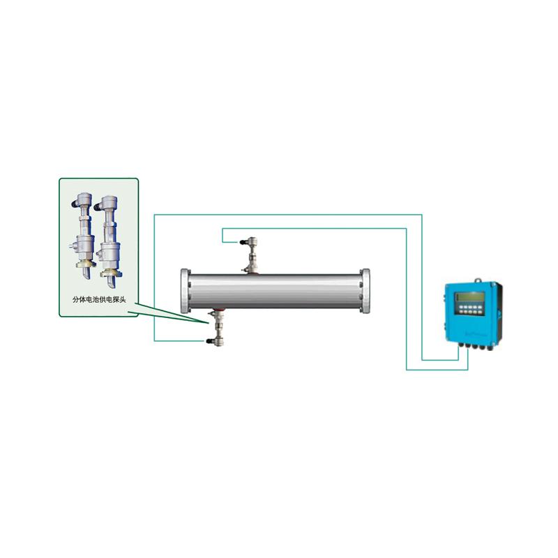 LC-CR插入式超聲波流量計