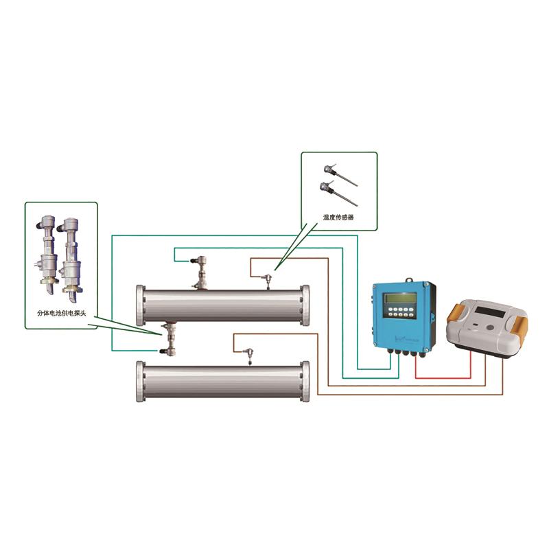 RC82-CR插入式超聲波熱量表