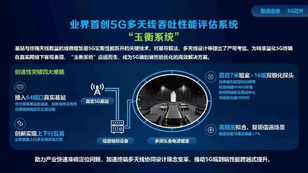 贺丨中国移动终端实验室首创5G多...