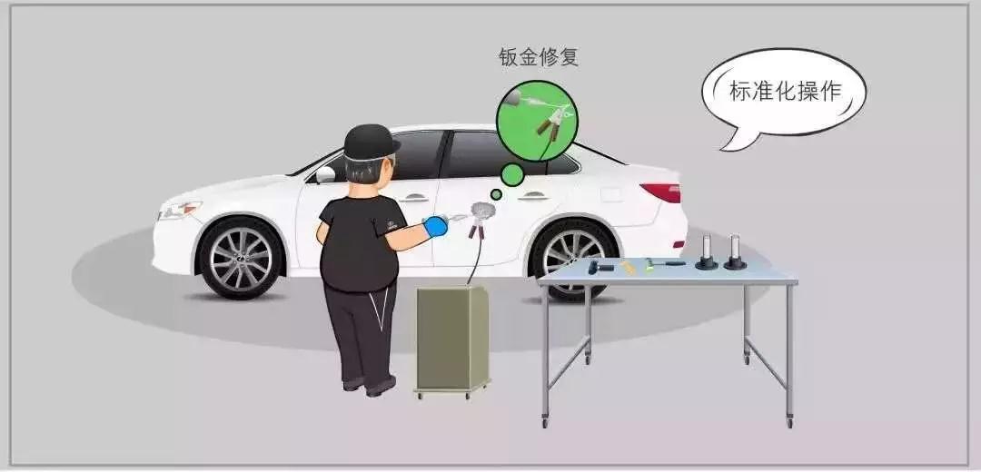 【汽车钣喷】很多伤痕顺便真的处理不掉!带您了解LEXUS标准钣喷工艺