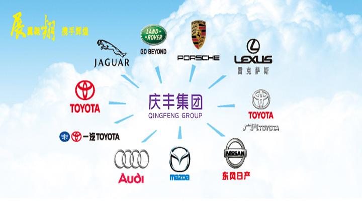 东莞庆丰汽车销售服务有限公司___保时捷品牌