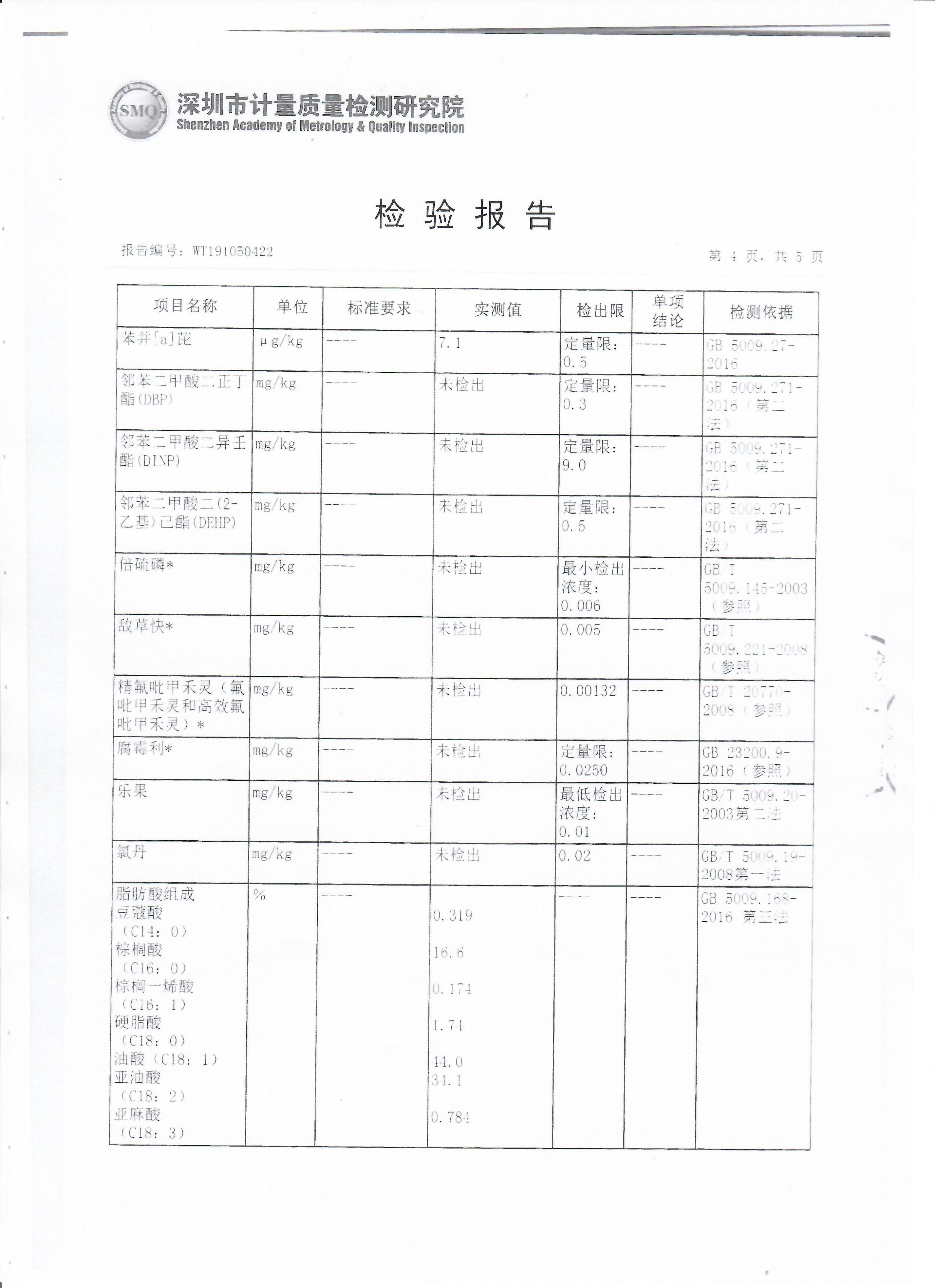三级稻米油检验报告4