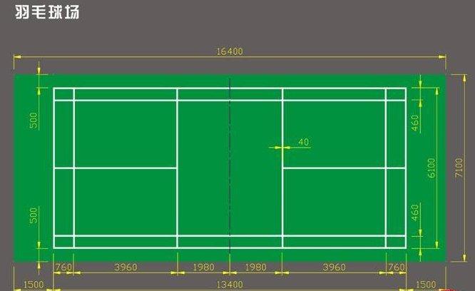 羽毛球场地标准尺寸