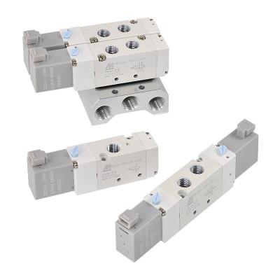 mindman金器電磁閥MVSP-180