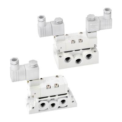 mindman金器ISO-1電磁閥MVSI-260