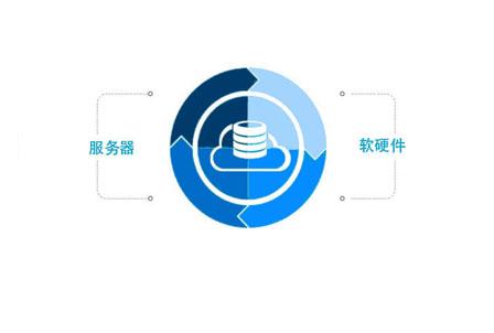 虚拟服务器管理(VSM)