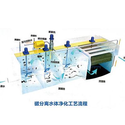 磁分离水体净化成套系统