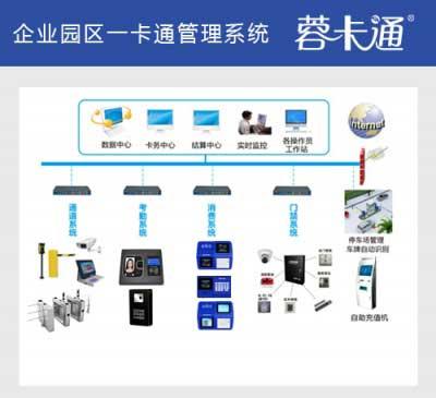 企业园区一卡通管理系统