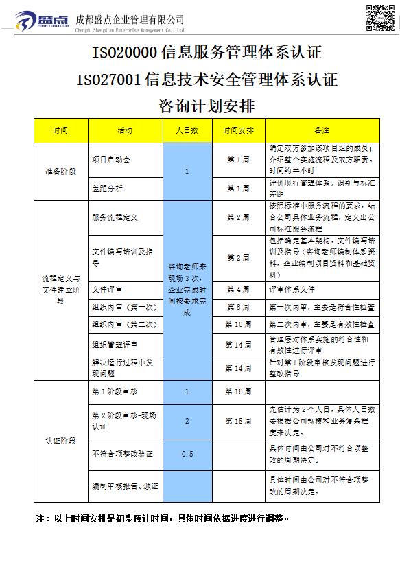 ISO20000信息技术服务认证实施计划