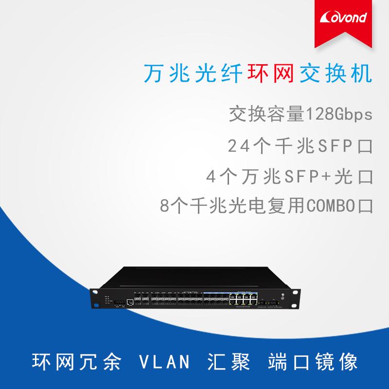 工業級4萬兆24光8電千兆智能環網交換機
