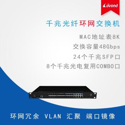 工業級千兆24光8電光纖環網匯聚交換機