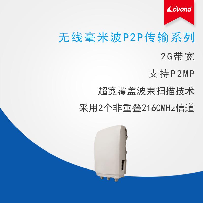 2G無線毫米波P2P傳輸系列