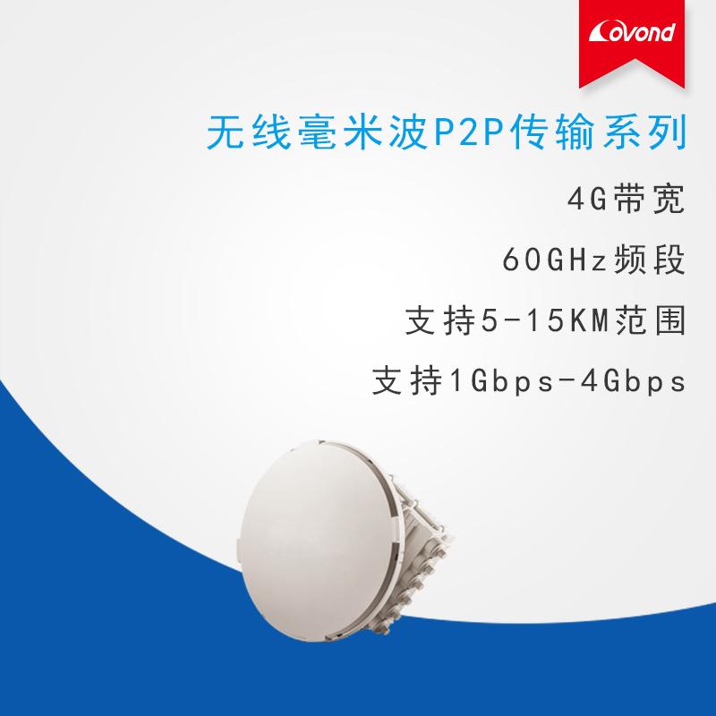 4G帶寬無線毫米波P2P傳輸系列
