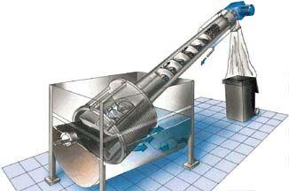 ZLS型浮渣螺旋输送机(渣水分离器)
