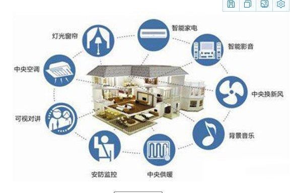 IOT助力智能家居电路板的发展