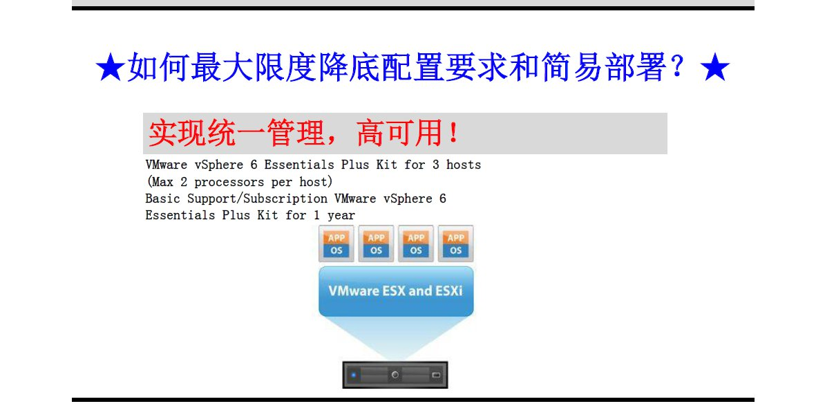 VMware 促销方案-- 实现统一管理 高可用