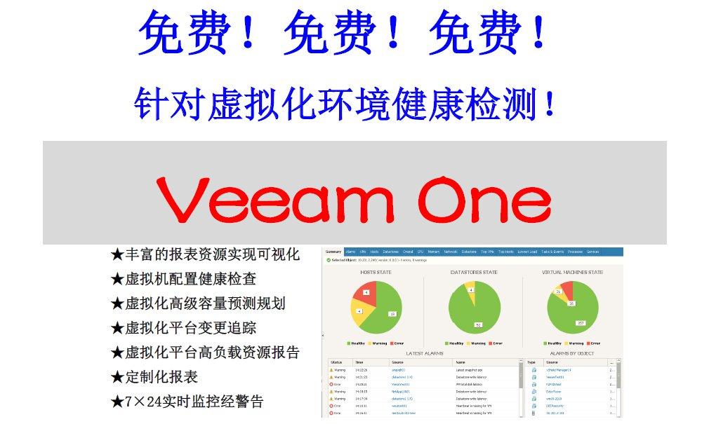Veeam促销方案-针对虚拟化环境健康检测