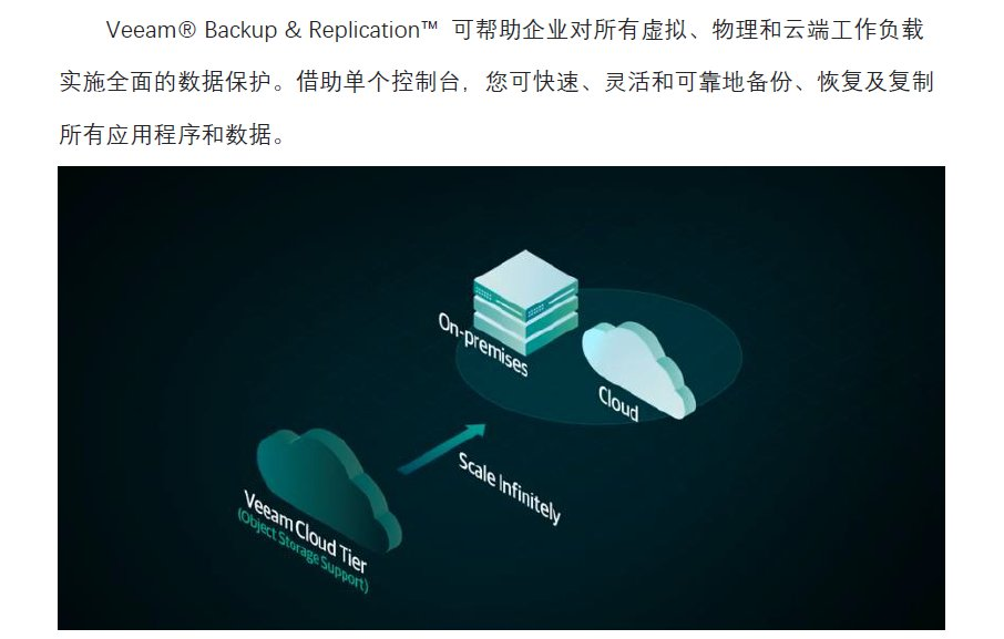 Veeam Backup & R...