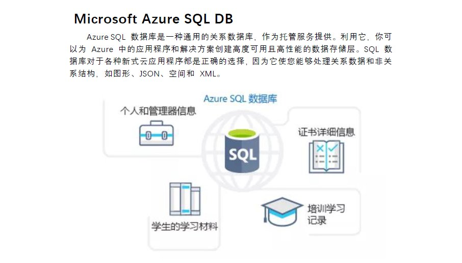 Microsoft Azure ...