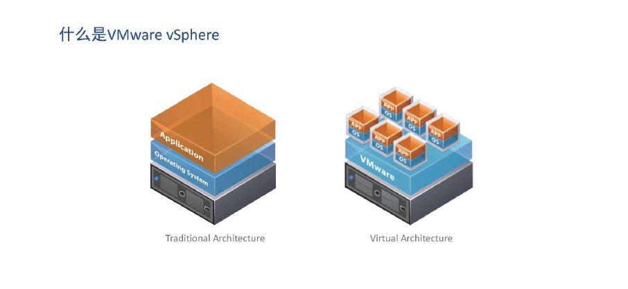 Vsphere 7 新功能特性