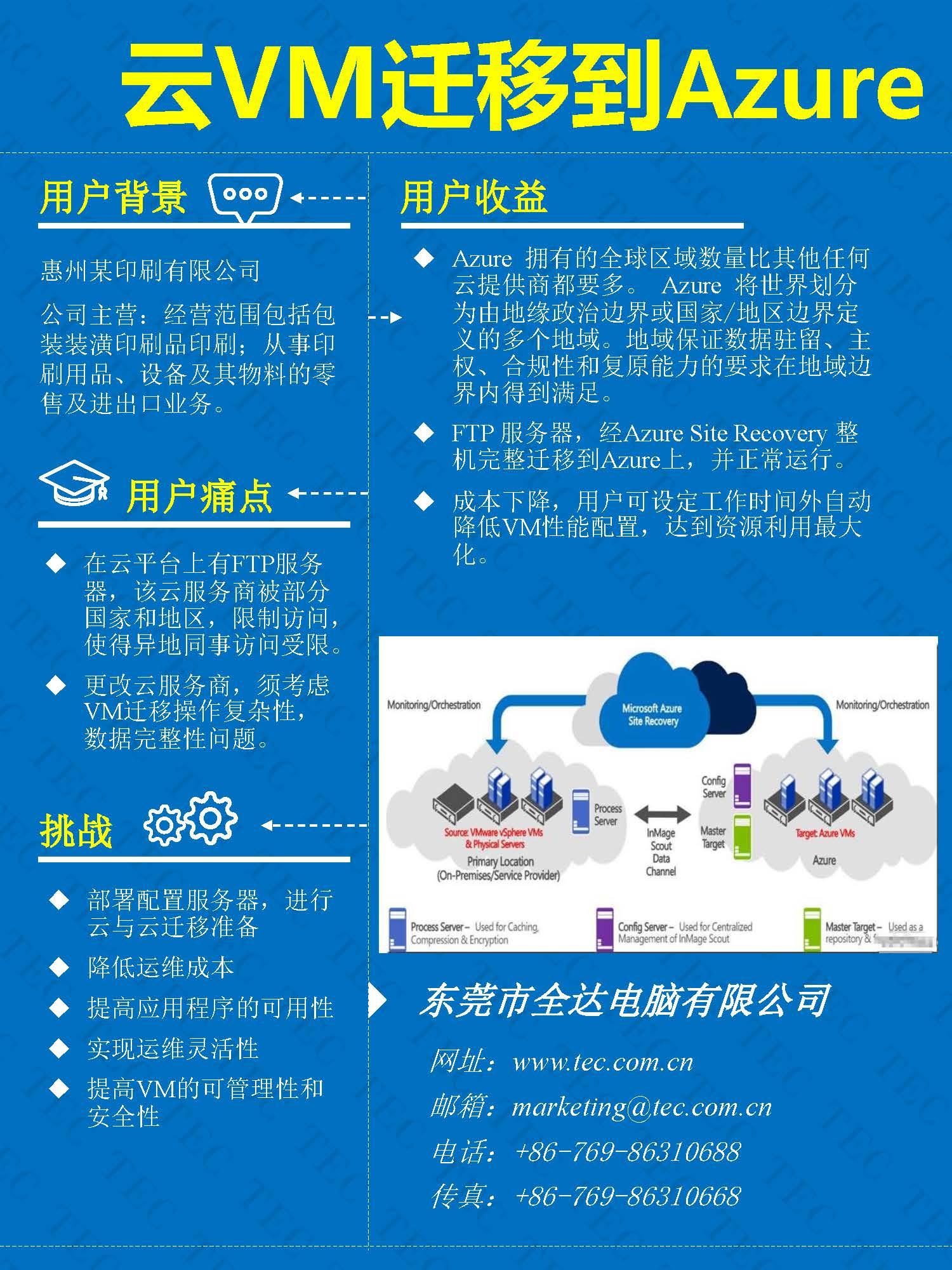 Azure成功案例--云VM迁移到Azure