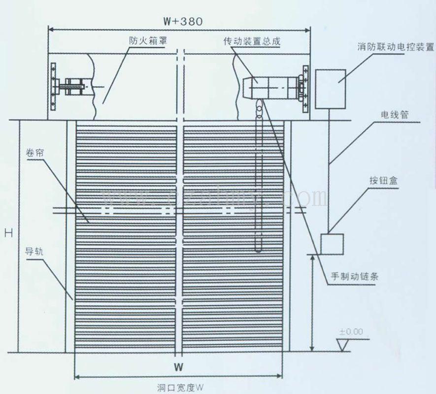 钢质复合型防火卷帘门