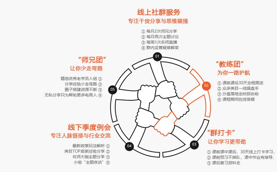 电商培训_淘宝培训_淘宝大学_万堂书院