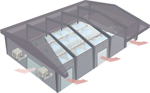 厂房环境温度湿度控制设计方法
